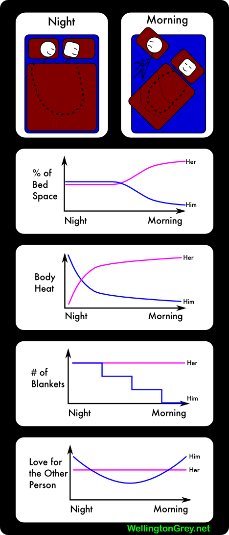 2007-02-26--bedtime-entropy.png